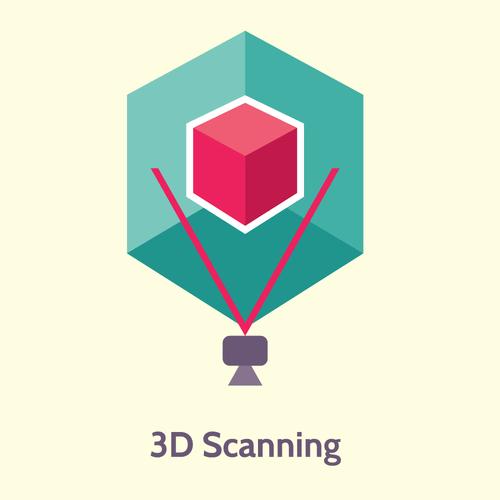 3d scanner kopen