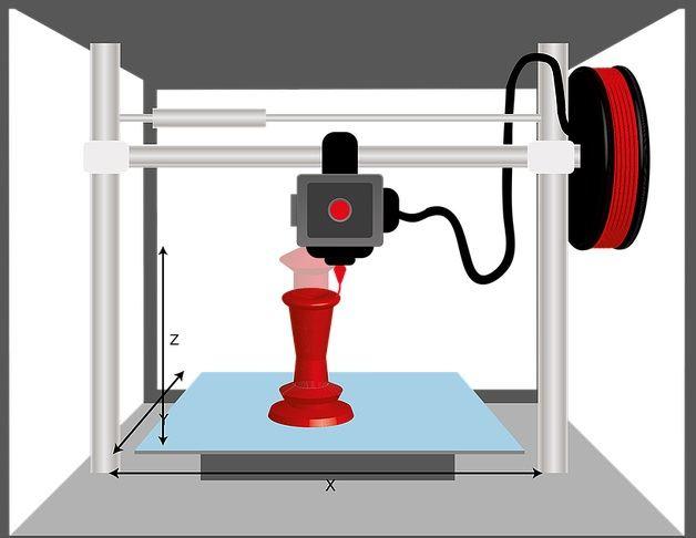 Verschillende 3d printers
